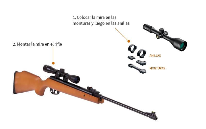 montar la mira en el rifle