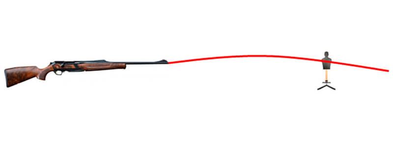 parabola de un proyectil rasante