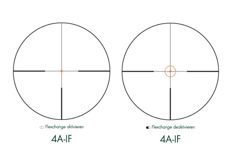 SWAROVSKI OPTIK Z8i Visor - 4A-IF Flexchange Reticle